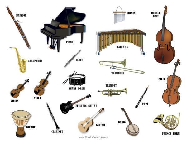 Название инструментов на английском